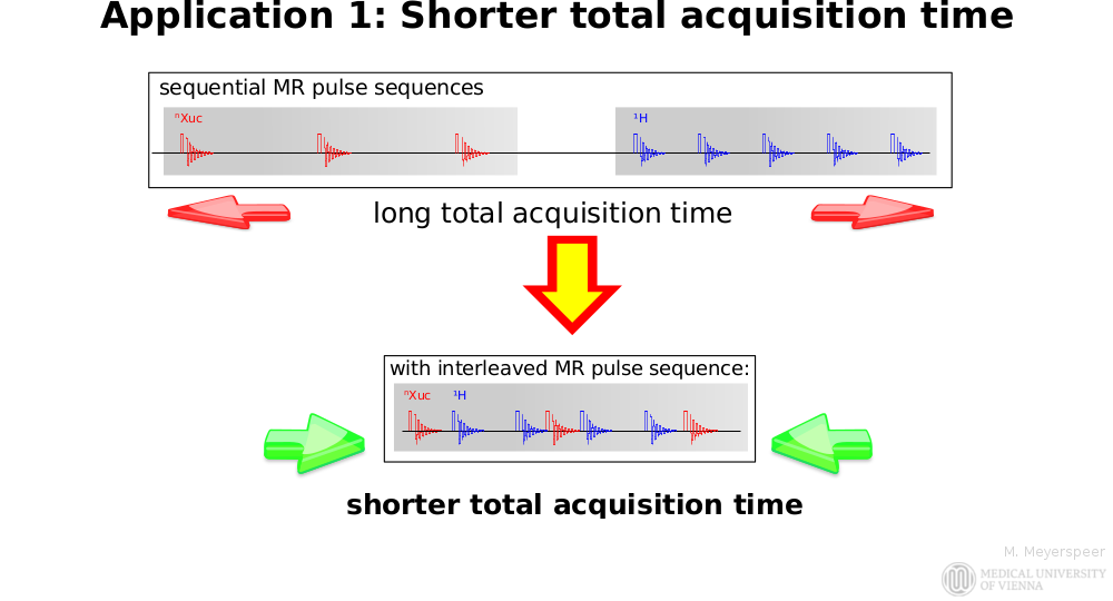 DDS Application 1: Shorter total acquisition time